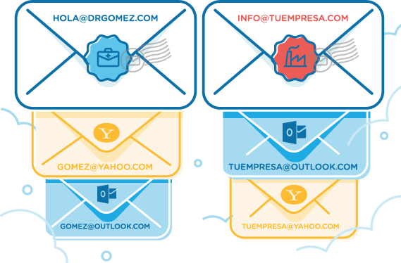 Email Marketing - Directo, simple, eficaz y económico!